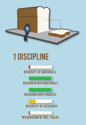 What Kind Of Art Do You Make Defining Your Discipline Daric Gill Studios Synonym.com is the web's best resource for english synonyms, antonyms, and definitions. defining your discipline
