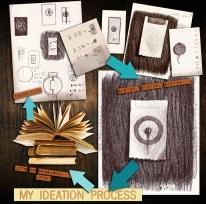 How I create ideas